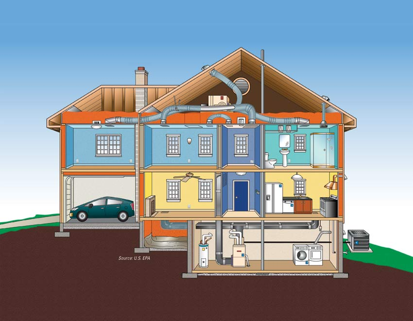 Can an existing home get an Energy Star?